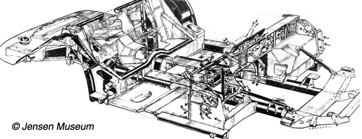 Jensen CV8   From Drawing Board To Reality