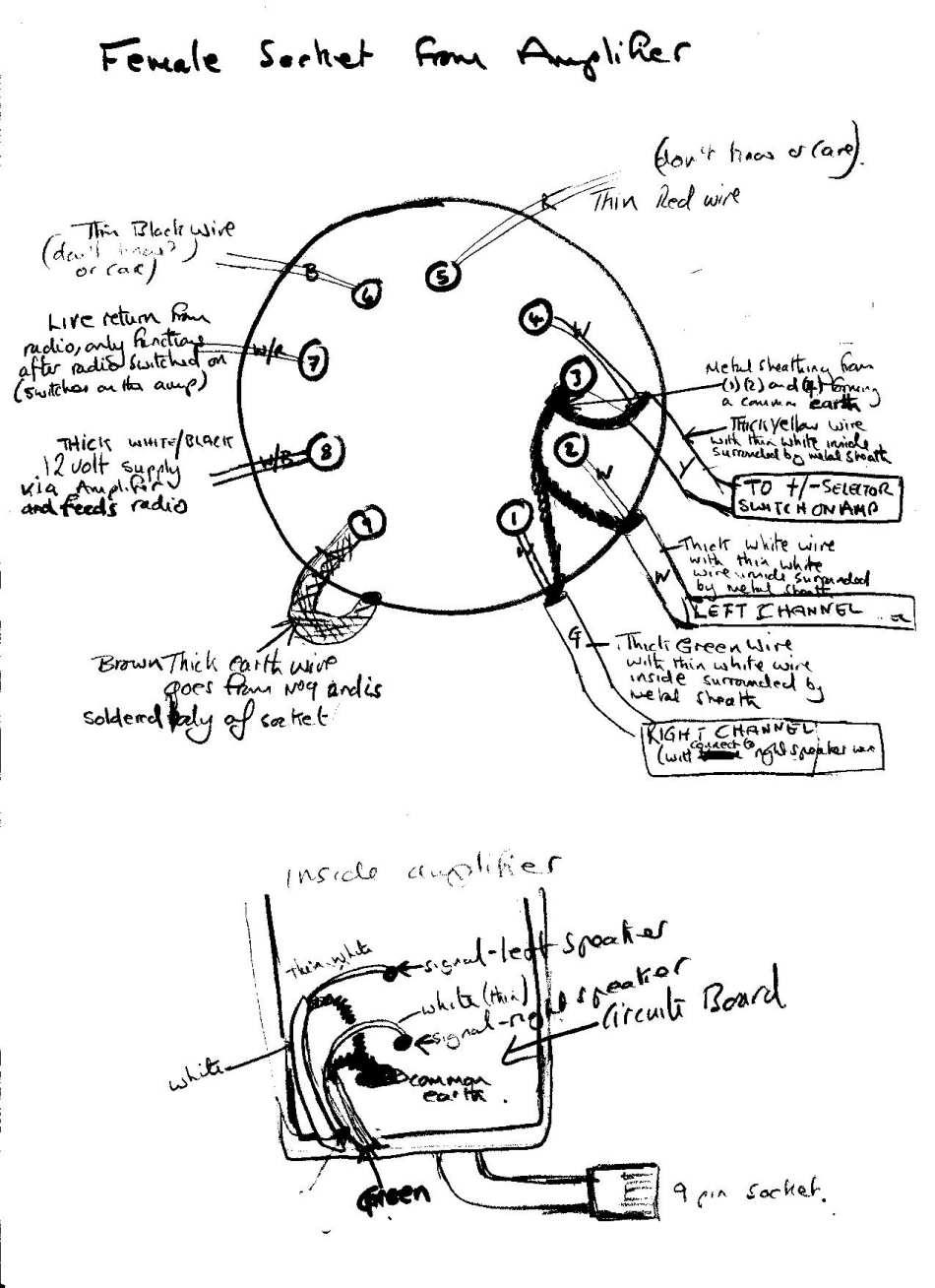 Instruments Interior The Jensen Museum 2nd Generation Firebird 8 Track Wiring Diagram Photo Of Voxson Radio