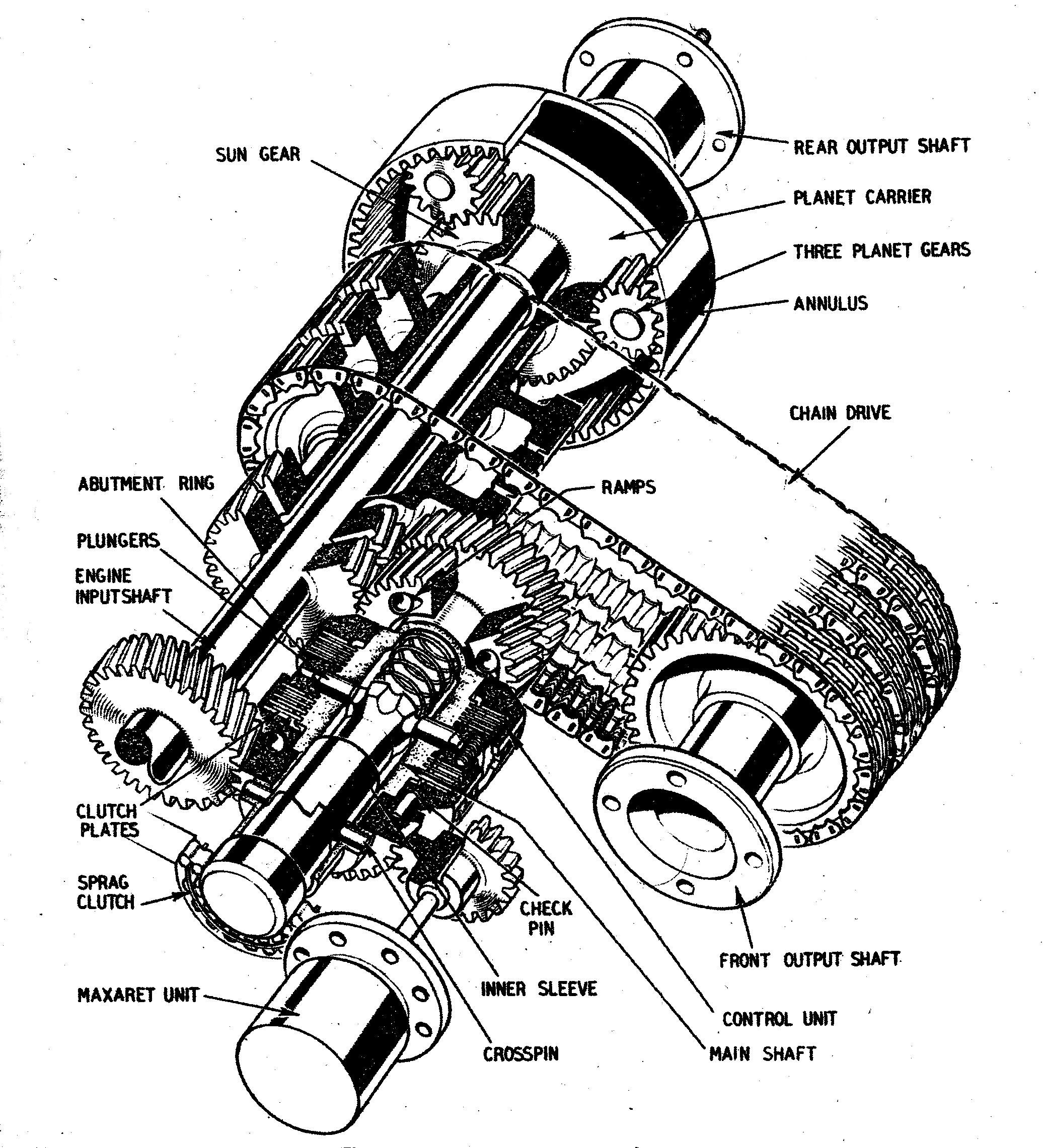 ferguson four-wheel-drive system explained