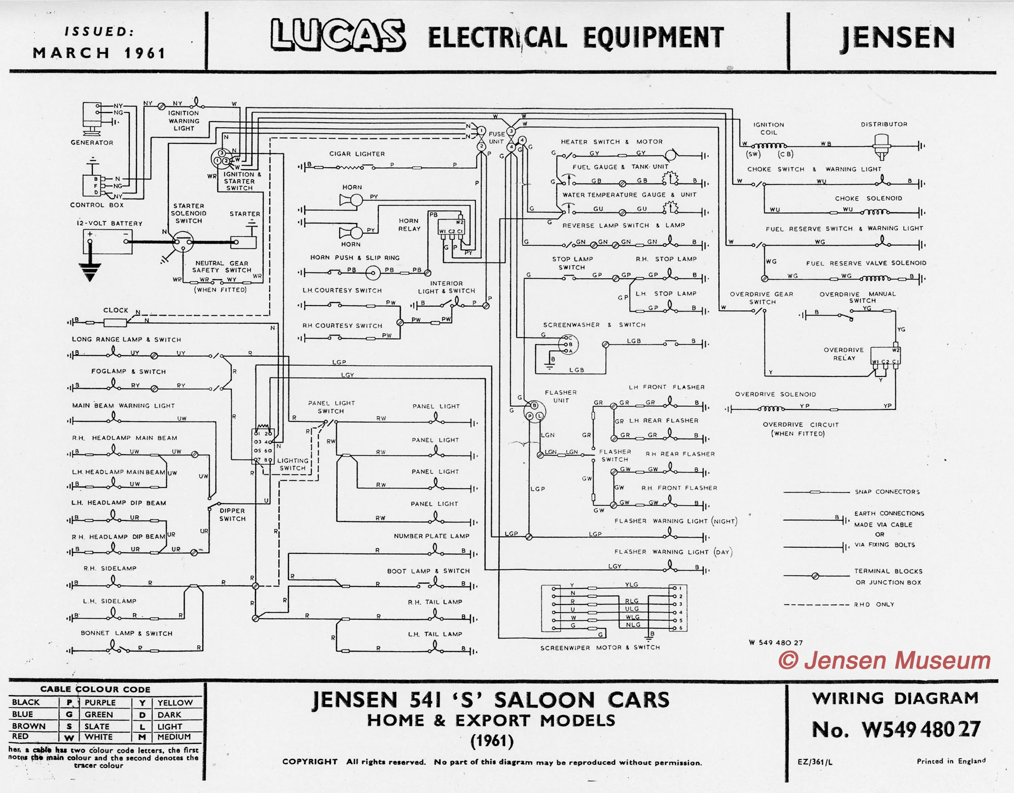 jensen uv10 wiring harness diagram