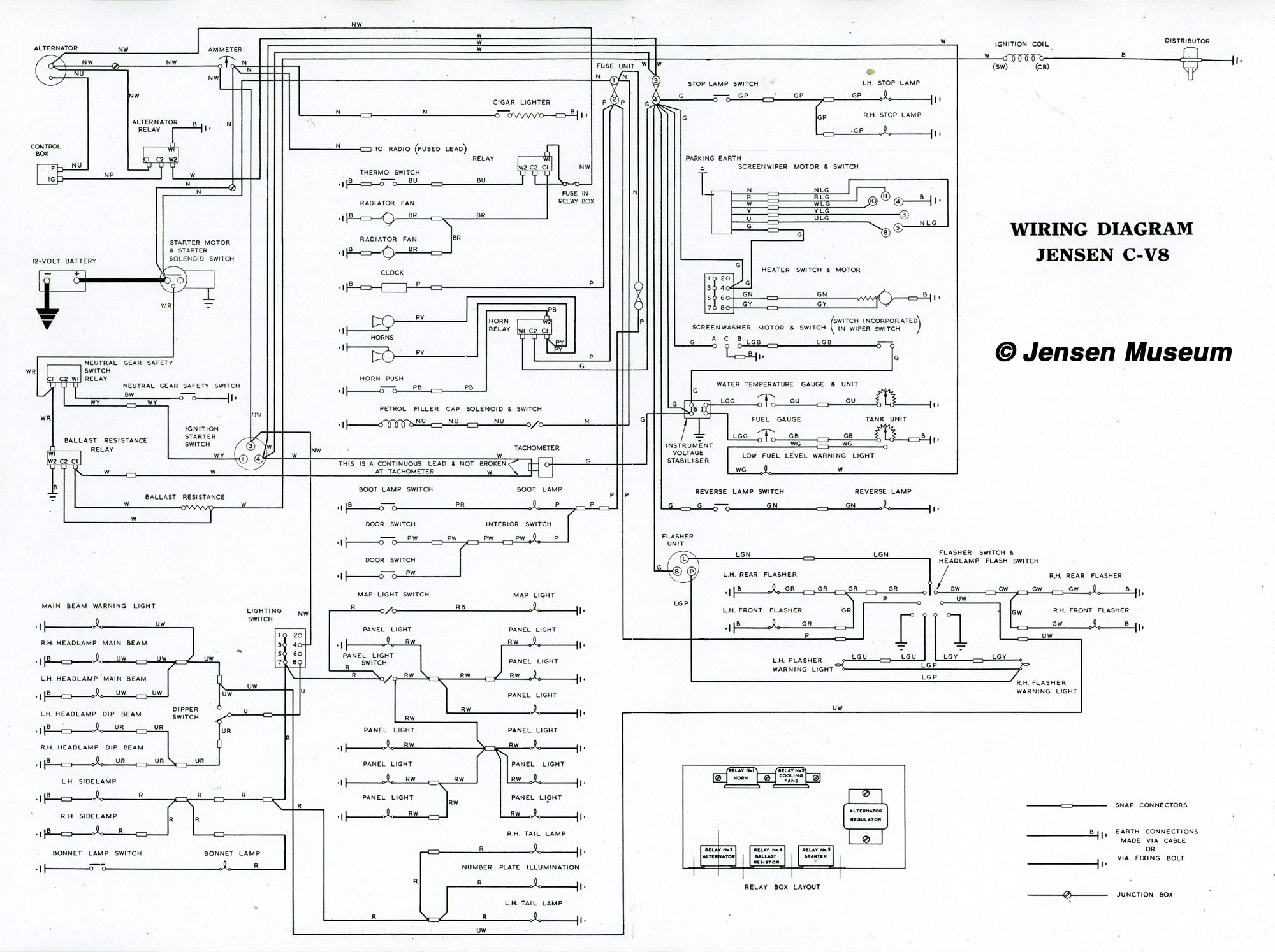 jensen healey electrical diagrams