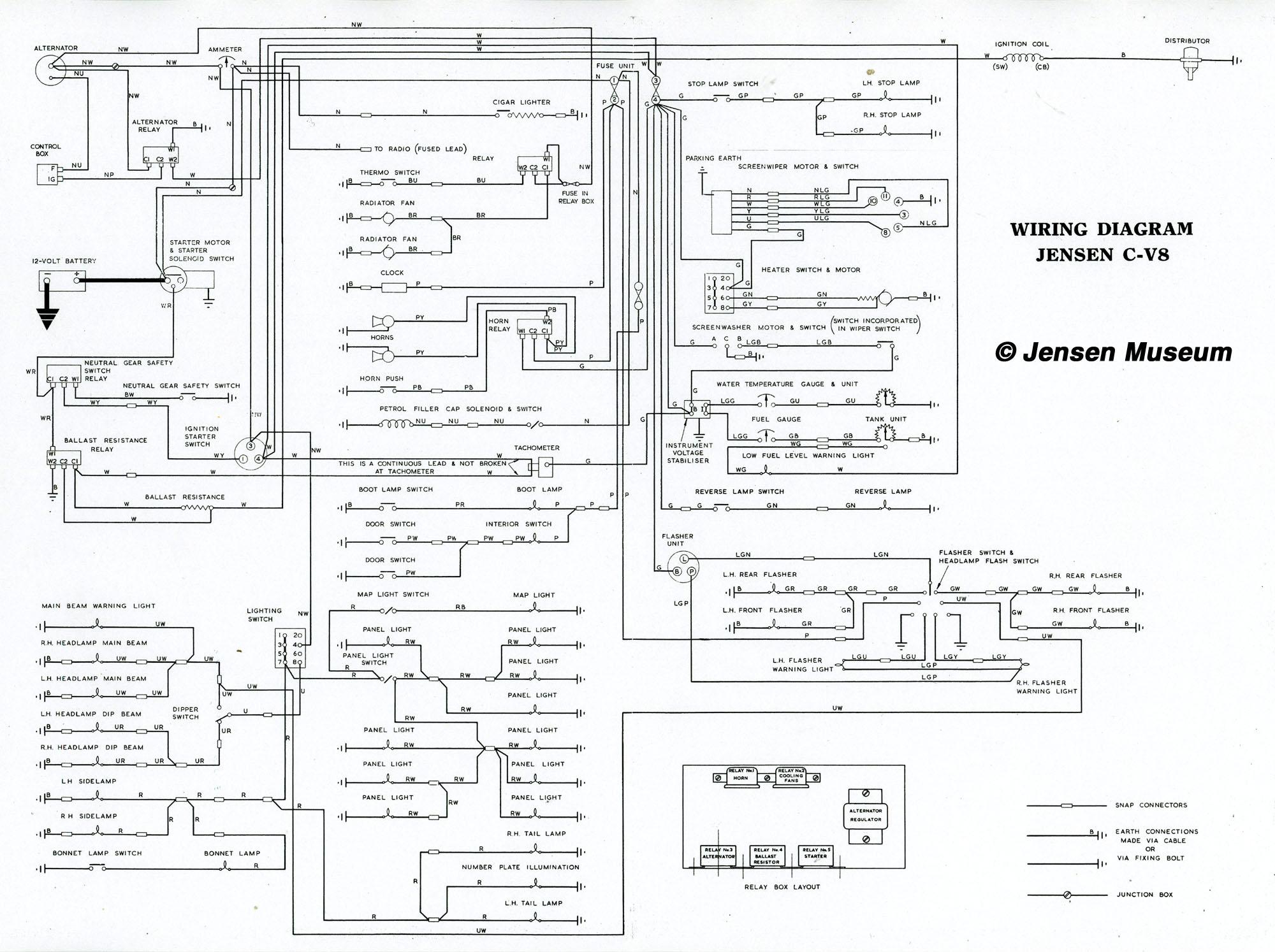 Jensen Cv8 Mk I  U0026 Mk Ii Wiring Diagram