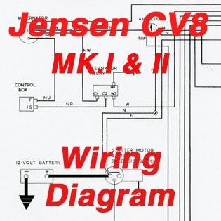 Jensen CV8 MK.I & MK.II Wiring Diagram