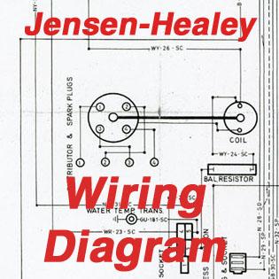 Jensen-Healey Wiring Diagram