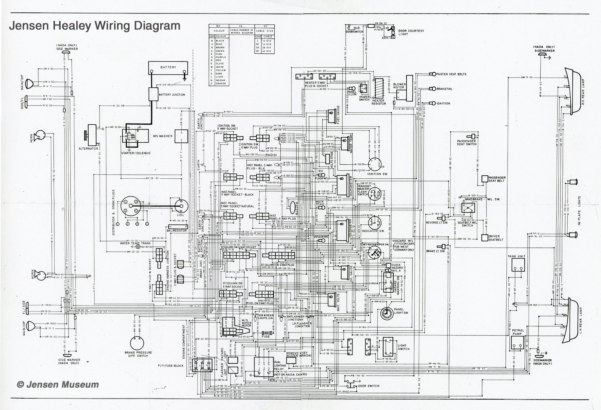 jensen healey wiring diagram the jensen museum